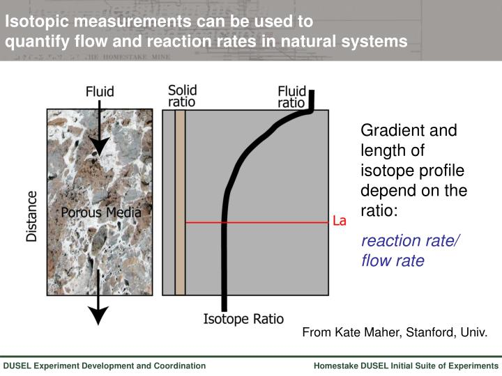 Isotopic measurements can be used to