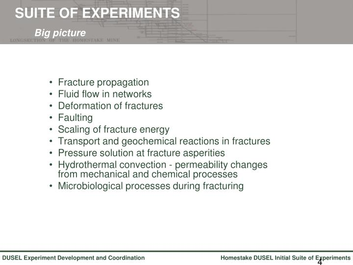 SUITE OF EXPERIMENTS