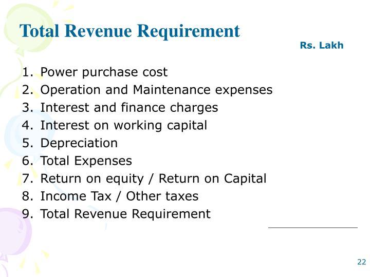 Total Revenue Requirement