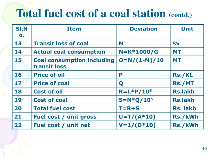 Total fuel cost of a coal station