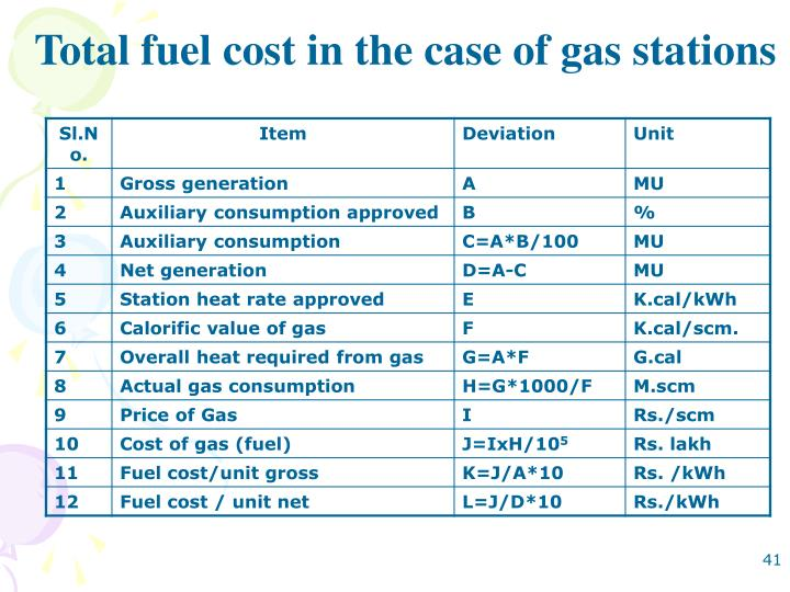 Total fuel cost in the case of gas stations