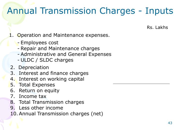 Annual Transmission Charges - Inputs