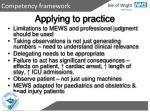 applying to practice
