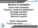 barriers to escalation