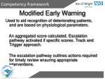 modified early warning