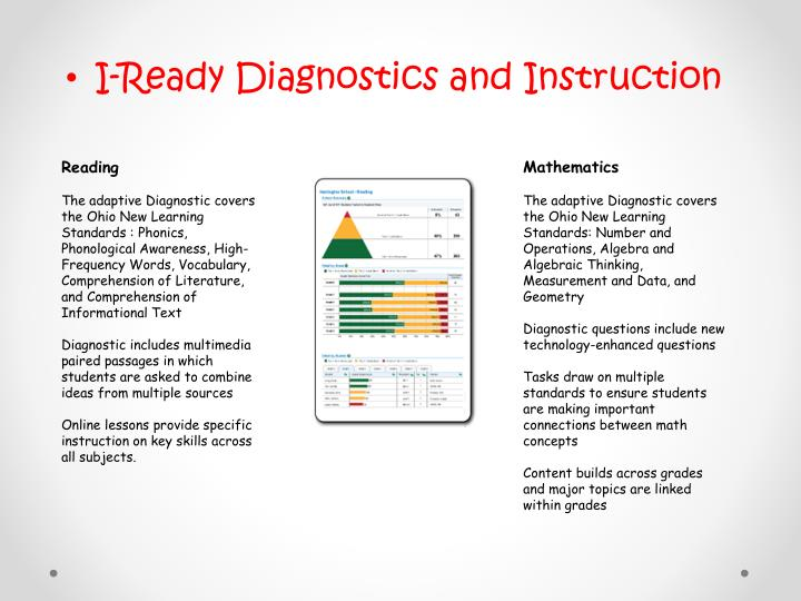 I-Ready Diagnostics and Instruction
