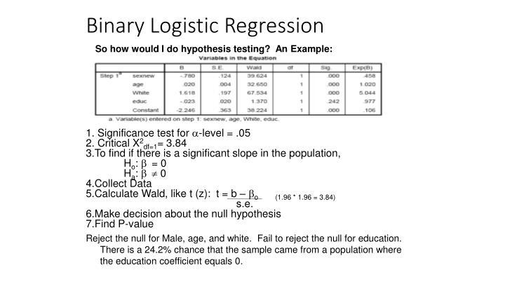 Binary Logistic Regression
