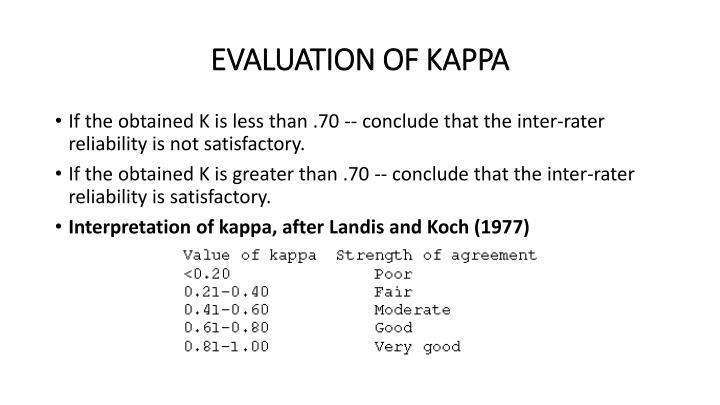 EVALUATION OF KAPPA