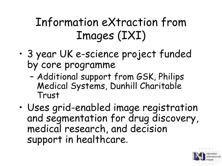 Information eXtraction from Images (IXI)