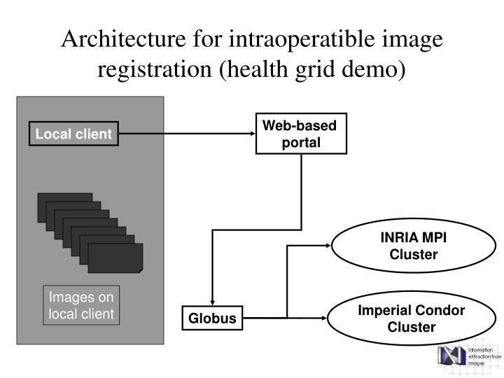 Architecture for intraoperatible image registration (health grid demo)