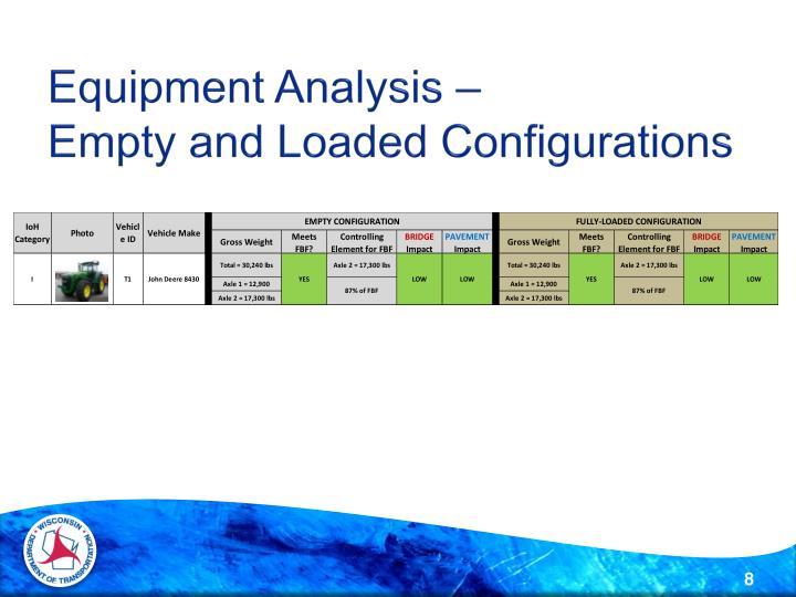 Equipment Analysis –