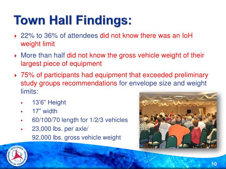 Town Hall Findings: