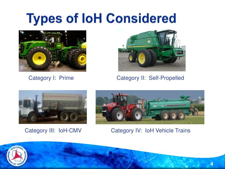 Types of IoH Considered