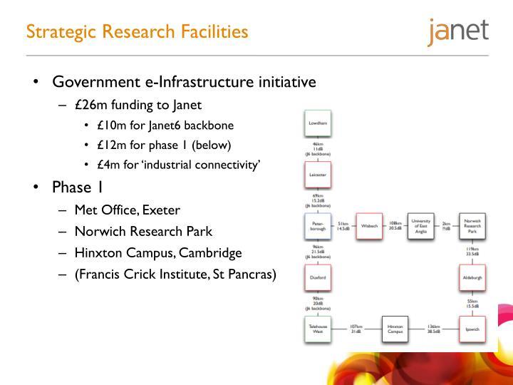 Strategic Research Facilities