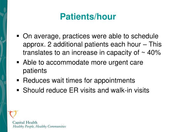 Patients/hour