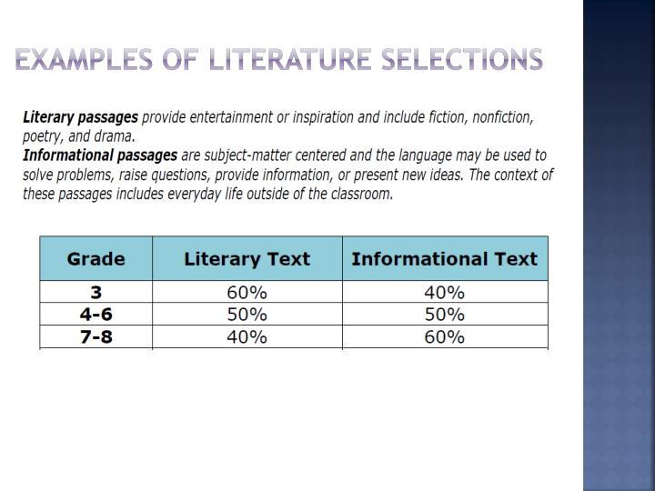 Examples of literature selections