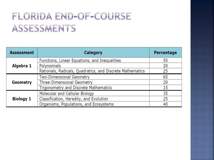 Florida End-of-Course Assessments