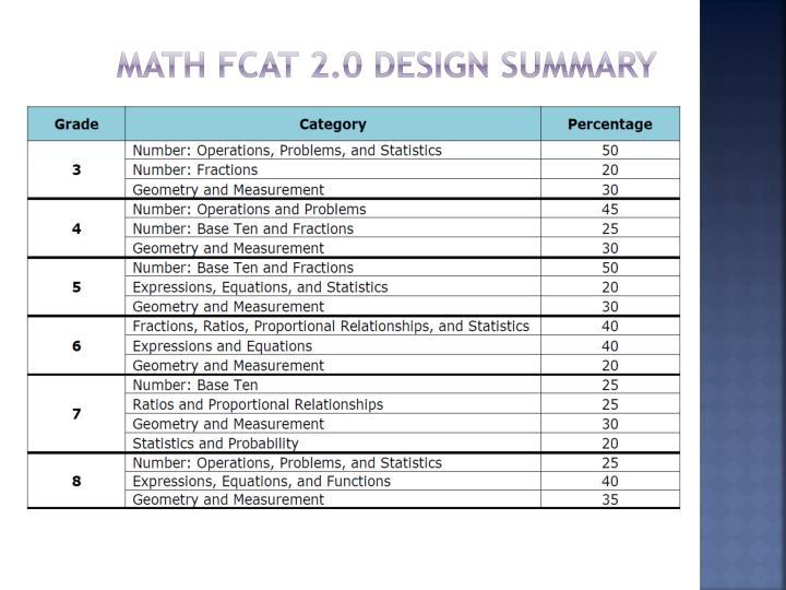 Math FCAT 2.0 Design Summary