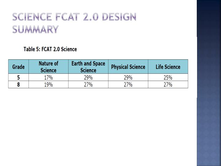 Science FCAT 2.0 Design Summary