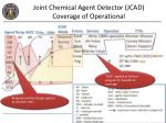 joint chemical agent detector jcad coverage of operational1