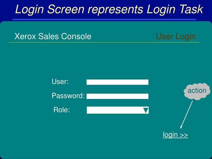 Login Screen represents Login Task