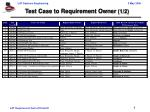 test case to requirement owner 1 2