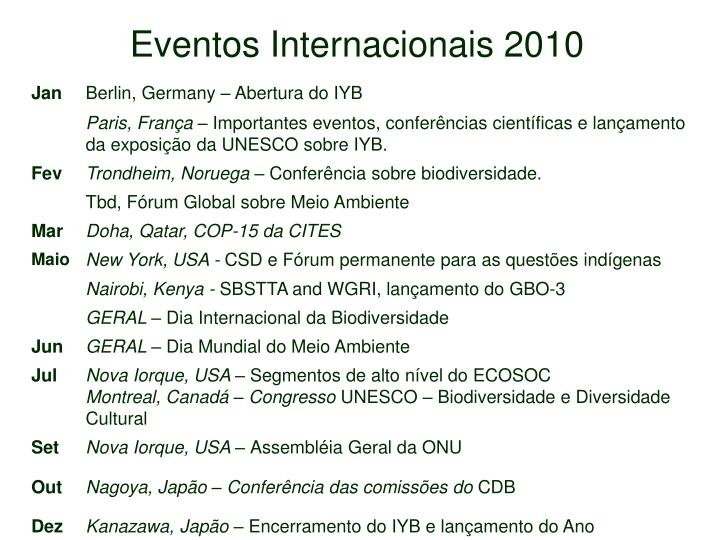 Eventos Internacionais 2010