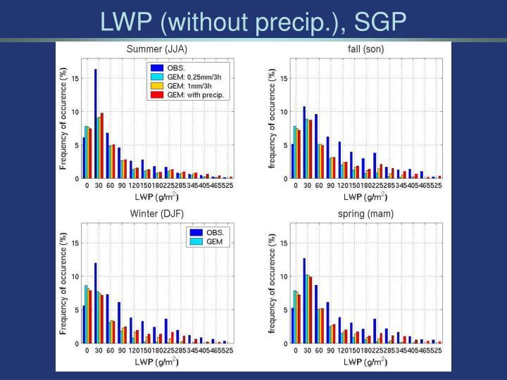 LWP (without precip.), SGP