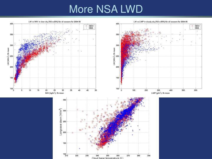 More NSA LWD