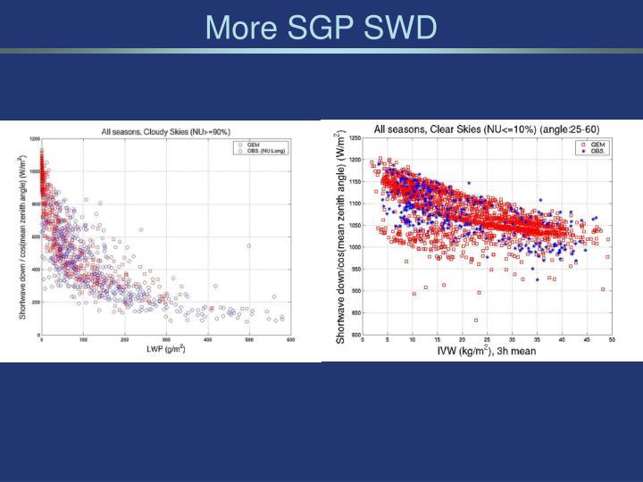 More SGP SWD