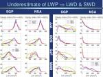 underestimate of lwp lwd swd