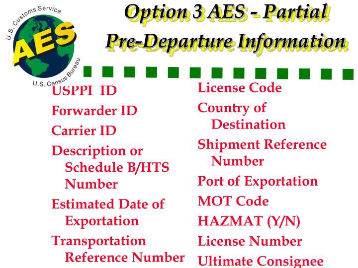 USPPI  ID