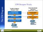 ciw designer tracks