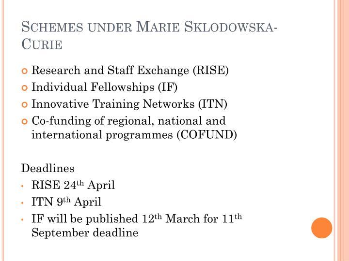 Schemes under Marie