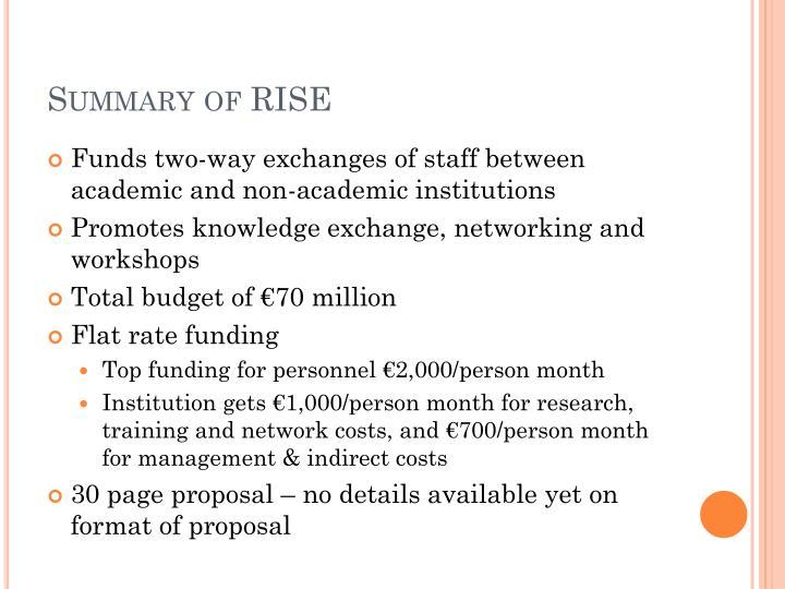 Summary of RISE