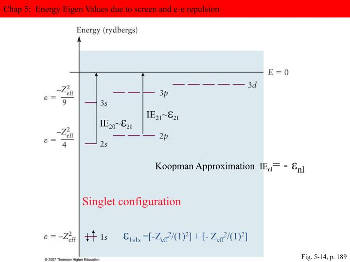 Chap 5:  Energy Eigen Values due to screen and e-e repulsion