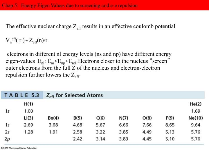 Chap 5:  Energy Eigen Values due to screening and e-e repulsion