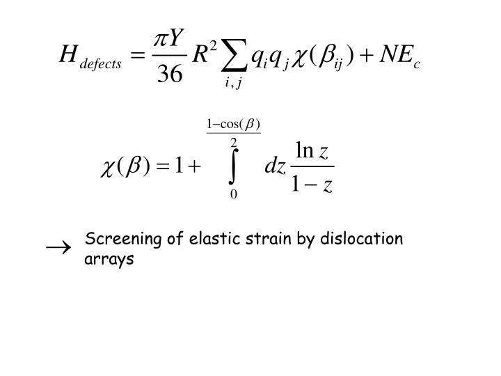 Screening of elastic strain by dislocation