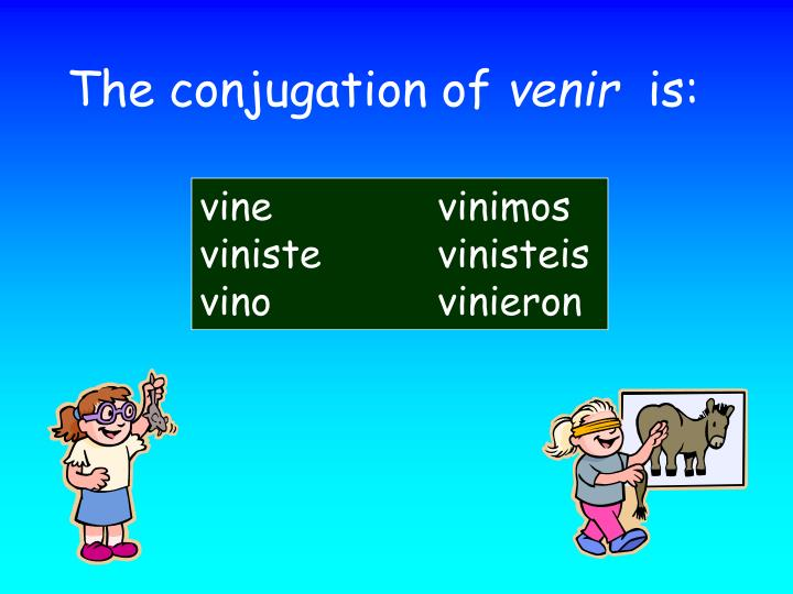 The conjugation of