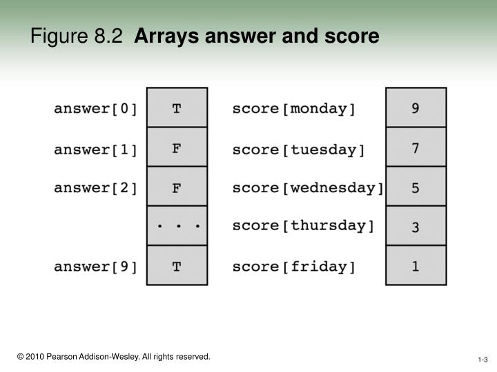 Figure 8 2 arrays answer and score