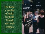 the hand a symbol of unity for both jewish and arab women