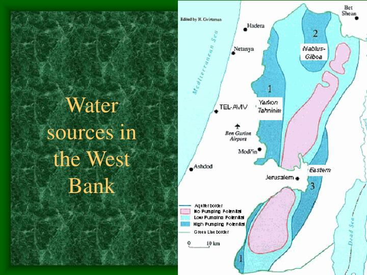 Water sources in the West Bank