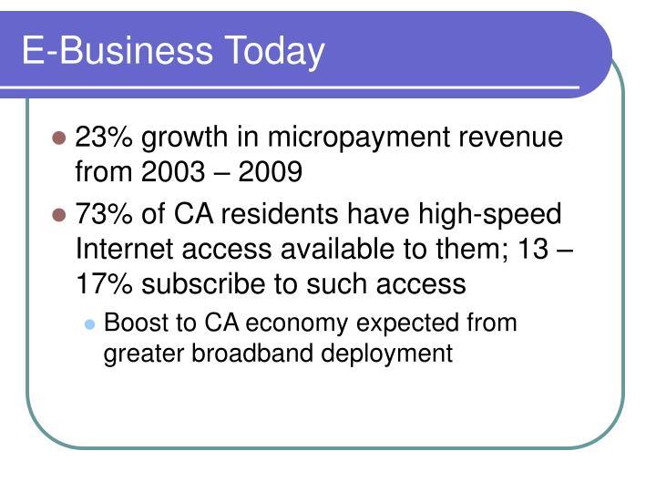 E-Business Today