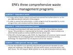 epa s three comprehensive waste management programs
