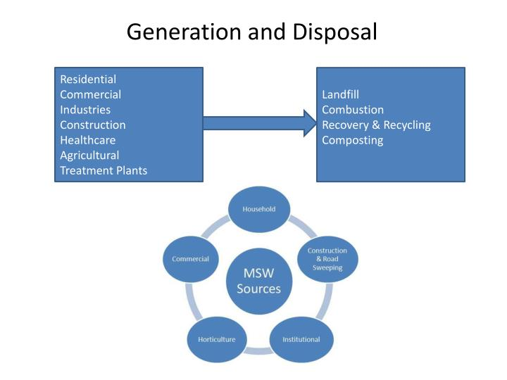 Generation and disposal