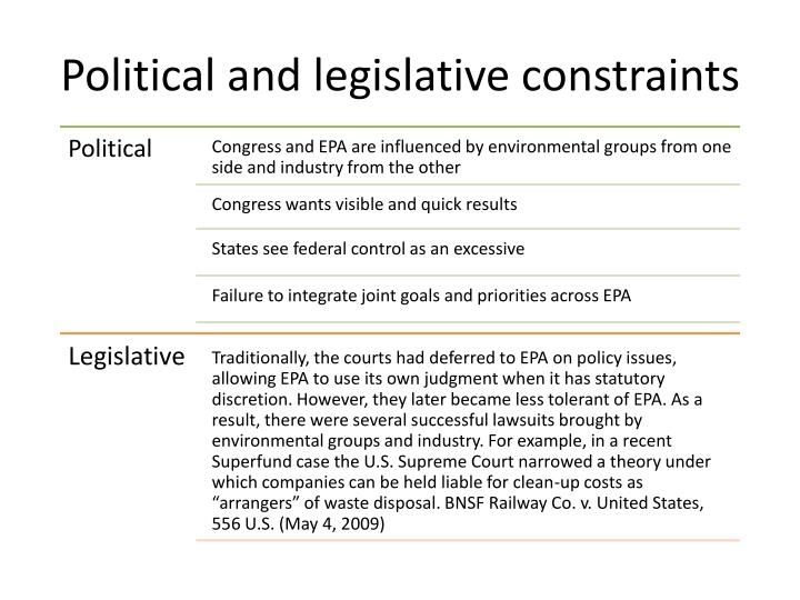 Political and legislative constraints