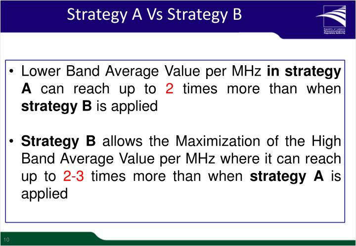 Strategy A Vs Strategy B