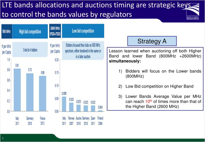 LTE bands allocations and auctions timing are strategic keys to control the bands values by regulators