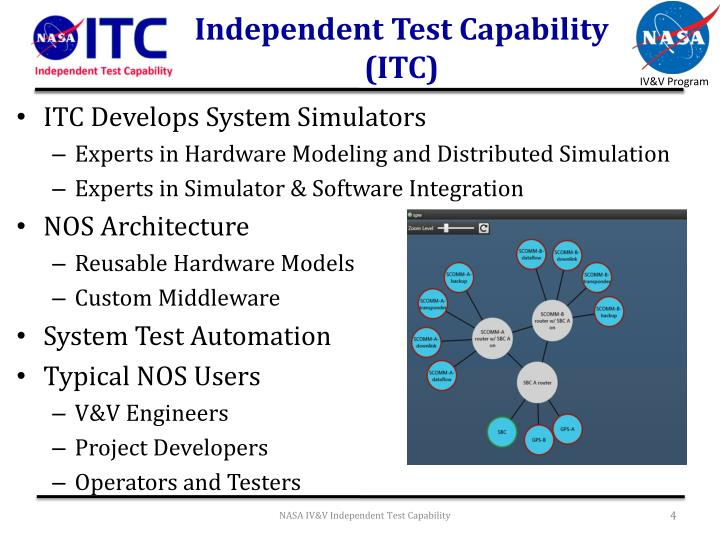 Independent Test Capability (ITC)