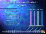 why were workers attracted to unions